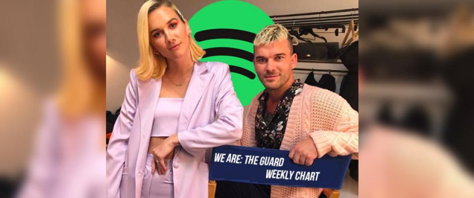 Spotify Week 5